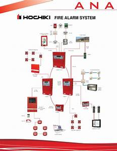 Fire Alarm Wiring Diagram For A B