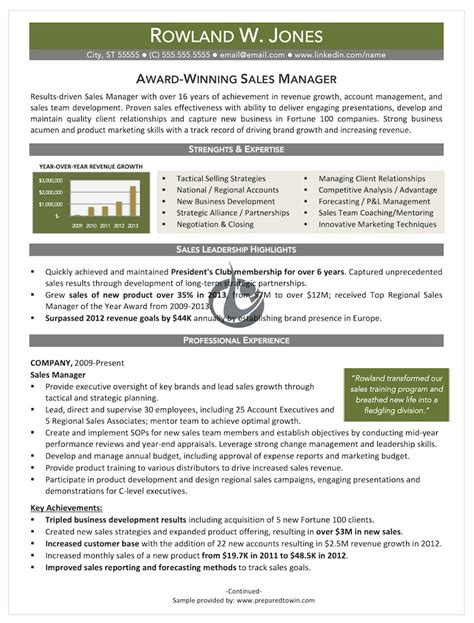 creative resume formats prepared to win