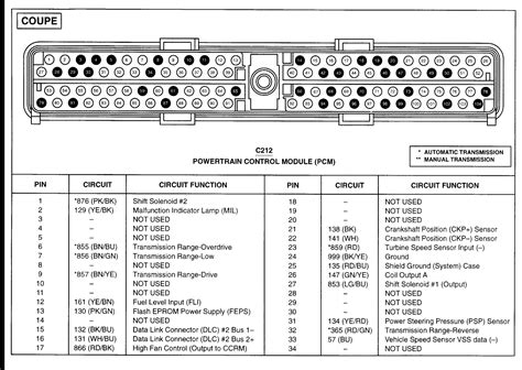 Ford Crown Victoria Wiring Diagram Online