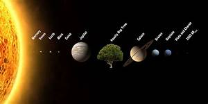 Big Picture of Solar System (page 2) - Pics about space