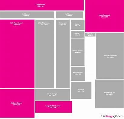 Banner Web Sizes Effective Sample Mockup