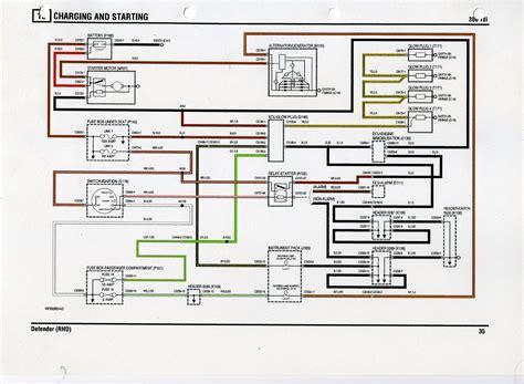 ignition switch wiring 300tdi defender forum lr4x4 the land rover forum