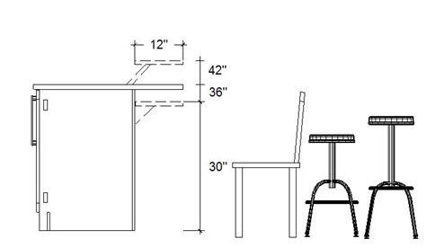 hauteur d un ilot de cuisine planifier une cuisine ergonomique