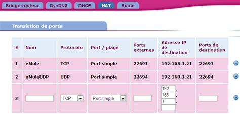 bureau a distance en r 233 seau local acc 232 s et r 233 seaux forum ubuntu fr org