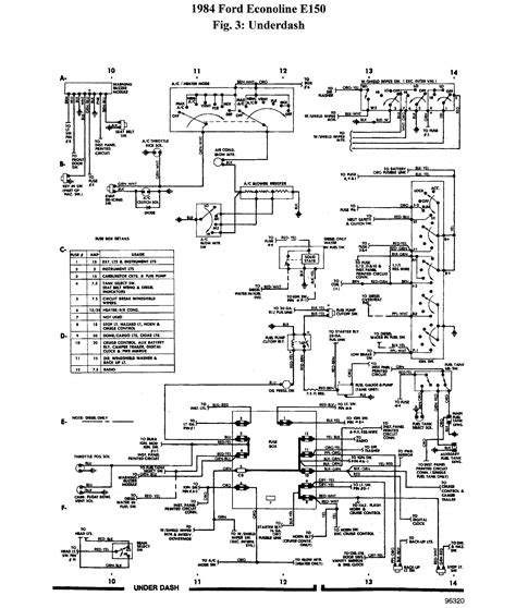 Wiring Diagram 1984 Ford E 150 by No Comment Added