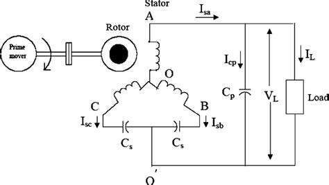 Connection Diagram The Single Phase Induction Generator