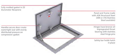 Metal Boat Hatches by Hinged Watertight Hatch Fast Flood Protection