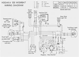 Can Am Maverick 1000 Wiring Diagram