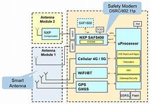 Wiring Diagram For Car Antenna