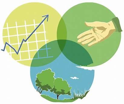 Economy Sustainability Environment Society Polarstern Development Realms