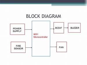 Fire Alarm System  Block Diagram Of Fire Alarm System