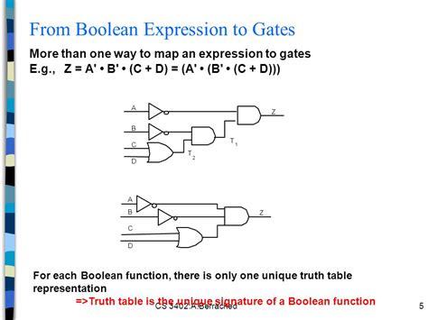 chapter  boolean algebra  logic functions  video