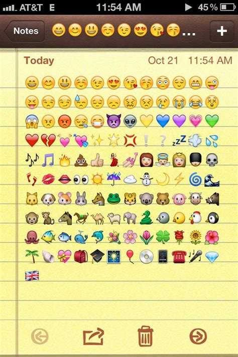 emoji for android that show up the world s catalog of ideas