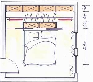 Schlafzimmer Begehbarer Kleiderschrank : schrankraum hinter dem bett plan pinterest schlafzimmer begehbar und begehbarer ~ Sanjose-hotels-ca.com Haus und Dekorationen