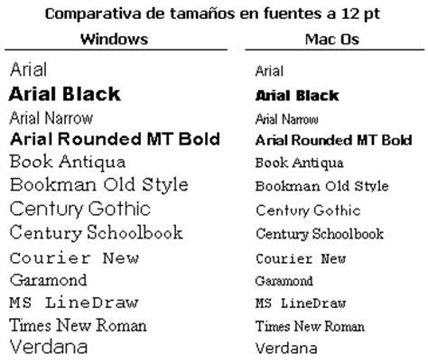 Como Trabajr Con Template En La Compu by Tipografias Web