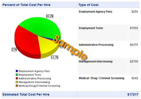 Business Tool  Cost Per Hire Calculator  Greatbiztools