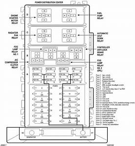 2000 Jeep Cherokee Fuse Box Diagram