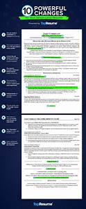 How To Make A Quick Resume For Free 10 Powerful Changes For Your Executive Level Resume