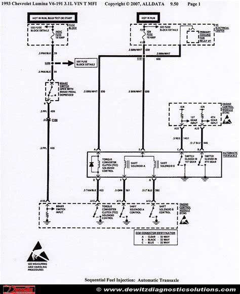 91 Lumina Wiring Diagram by Chevrolet Lumina 4t60e Transmission Shifting Issues