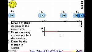 Motion Diagram Example 4