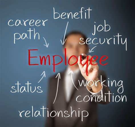 How To Motivate Employees In Your Company [Useful Guide]