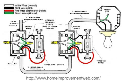 How Install Way Switch Option The Home