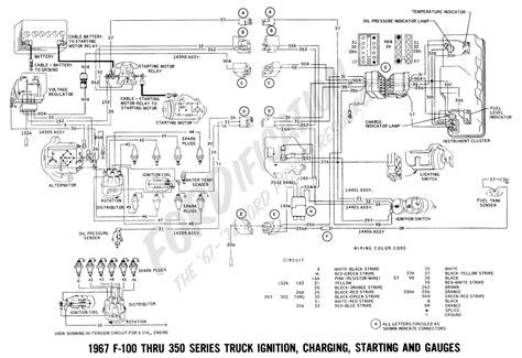 engine fuse box