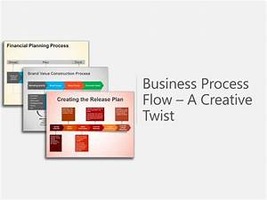 Sample Use of Business Process Flow - A Creative Twist