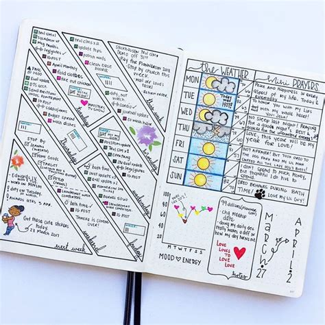 bathroom organization ideas bullet journal ideas year 3 forever free by any means