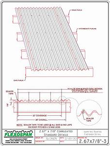 Are Corrugated Metal Roofs A Viable Option For Homes
