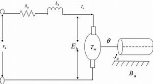 Dc Motor Circuit Diagram