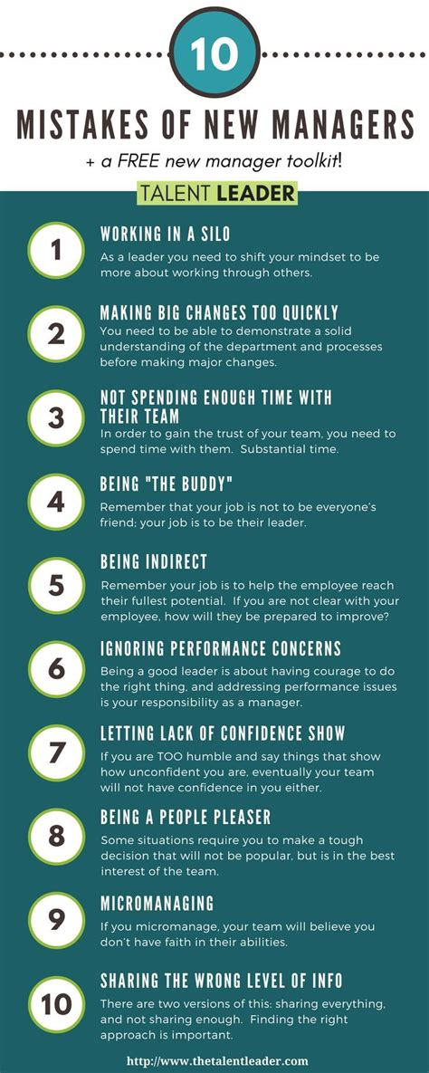 mistakes  managers  part  leadership skill