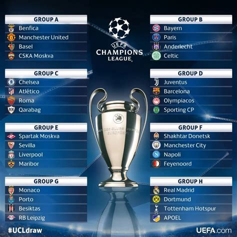 UEFA Champions League Group Stage Draw [Full Fixtures]