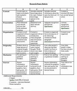 rsm fremont homework help need help with essay paper