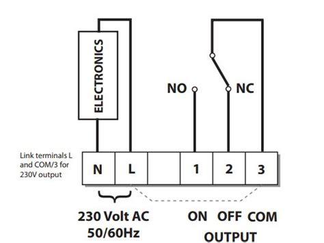 hive install  replace danfoss system  hiu diynot