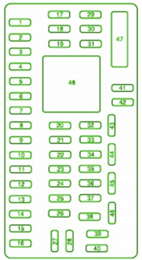 Ford Fusebox Diagram Passenger