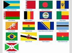 Countries start with M List of All Topics