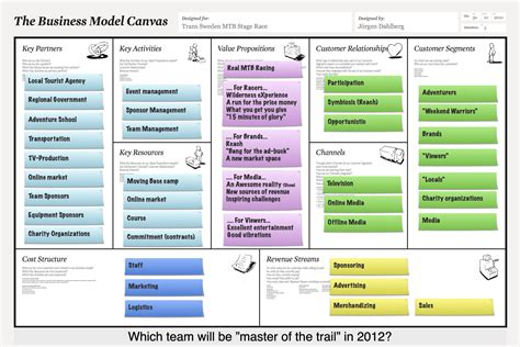 business model business model what is the business model