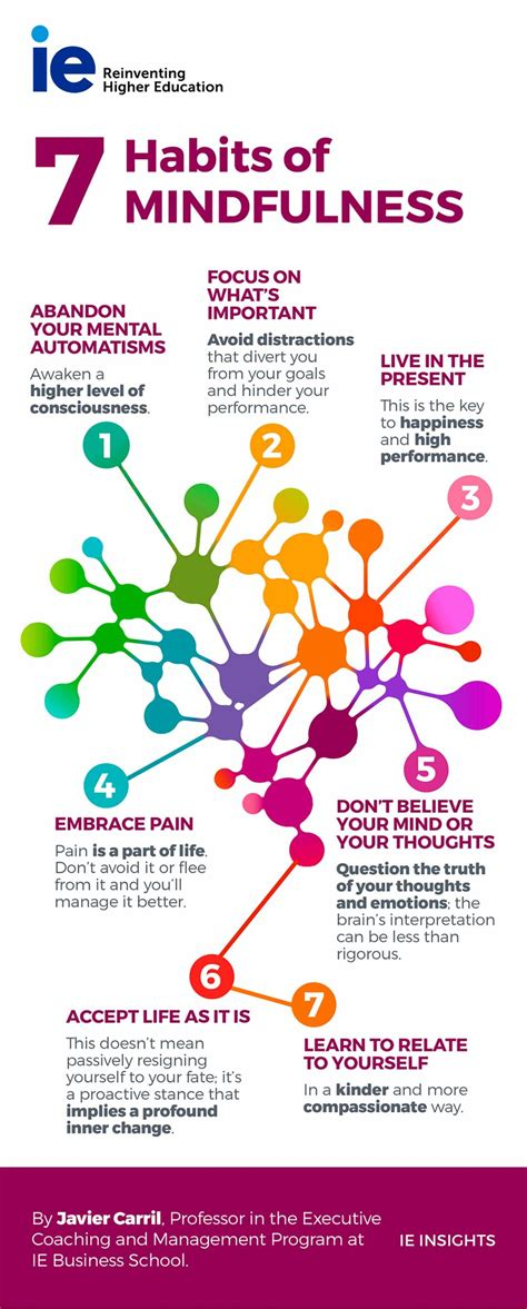habits  mindfulness  insights