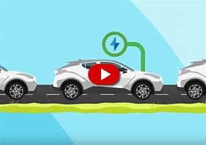 Fonctionnement Hybride Toyota : toyota hybride fonctionnement de l 39 hybride ~ Medecine-chirurgie-esthetiques.com Avis de Voitures