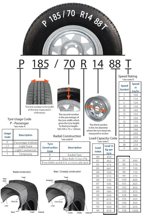 Boat Trailer Tires Sizes by Trailer Sauce Tyres Rims