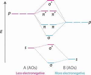 10 5  Molecular Orbital Theory