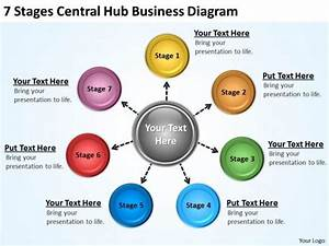 Business Model Diagrams Hub Powerpoint Templates Free Download Slides In 2019