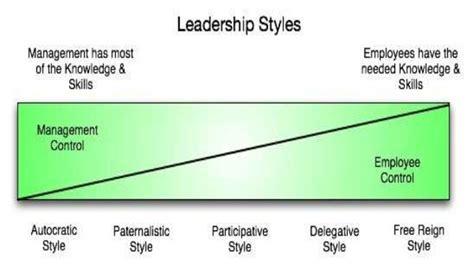 project leadership  change management