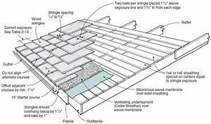 Shake Roof Diagram