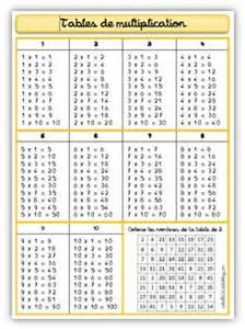 table de multiplication de 32 search results calendar 2015