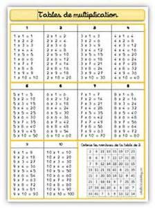 jeu de table de multiplication cm1 28 images jeu de monsieur mathieu de monsieur mathieu gs