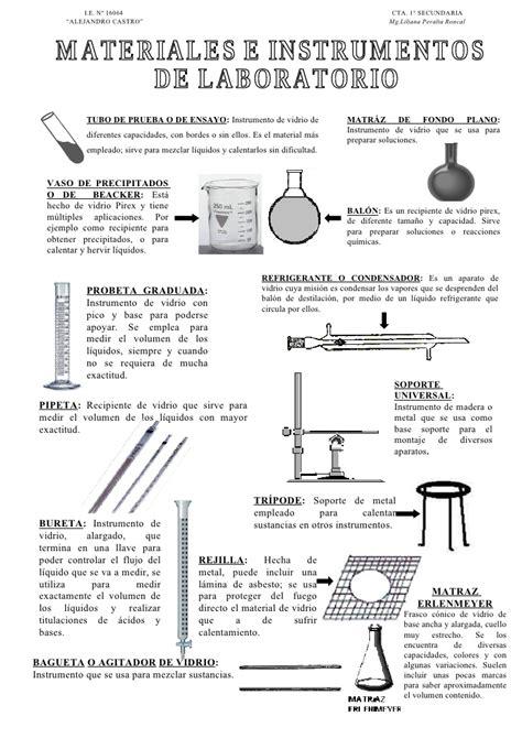 materiales laboratorio