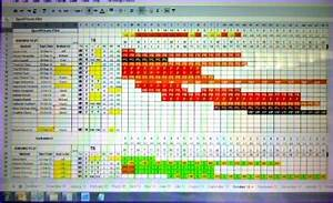 Project Planning Gantt Chart Excel 8 Excel Manpower Planning Template Excel Templates