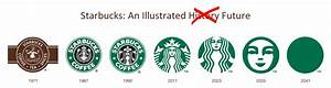 The New Starbucks Logo | Create Eat Happy :) Kawaii ...